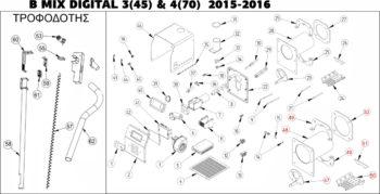 λίστα ανταλακτικών εξαρτημάτων για καυστήρες bmix digital