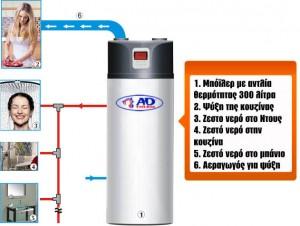boiler αντλία θερμότητας για ζεστό νερό στο Ντους στην κουζίνα στο μπάνιο