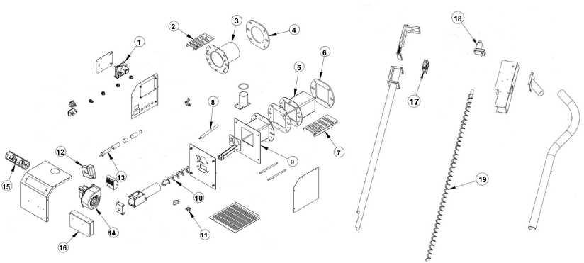 χαρακτηριστικά των καυστήρων πελλετ b-eco
