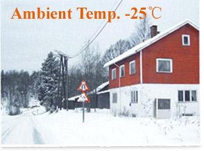 απόδοση σε θερμοκρασίες μέχρι και -25oC
