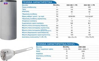 τεχνικα χαρακτηριστικά boiler ecosplit