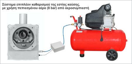 Η σειρά καυστήρων βιομάζας Bmix Digital καθαρισμό του χώρου καύσης .